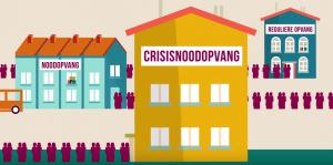 Ruimte & Wonen KAN: huisvesten vluchtelingen en statushouders